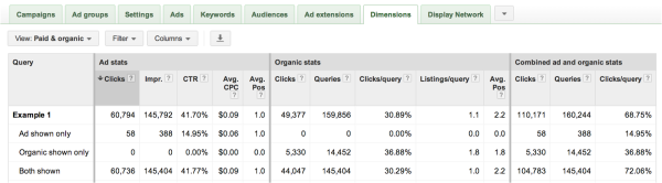 paid-organic-adwords-report