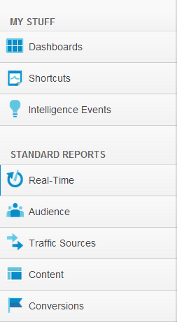 Google Analytics: Report Bar