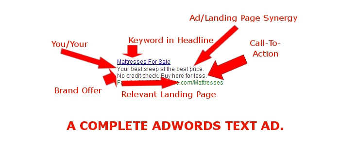 A Complete Adwords PPC Ad